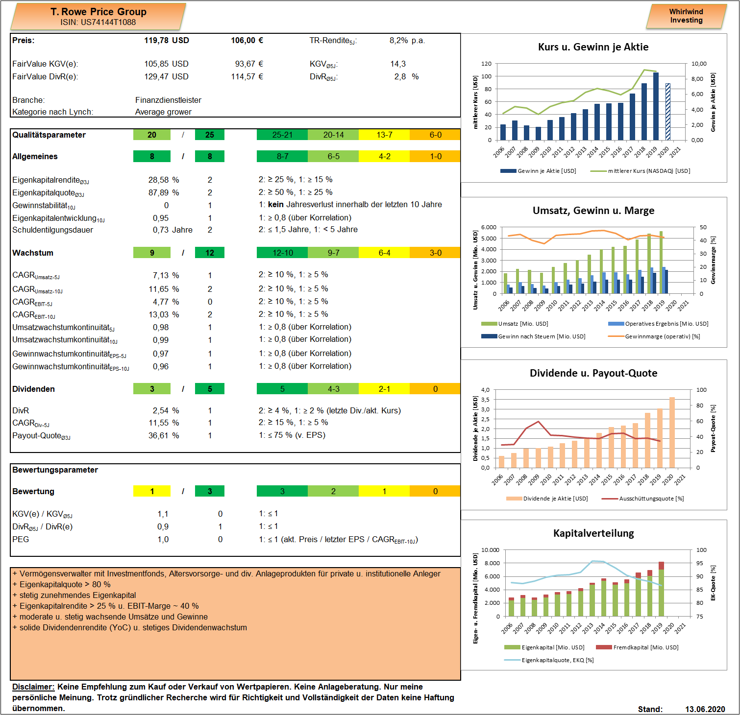 T. Rowe Price Dashboard Whirlwind-Investing