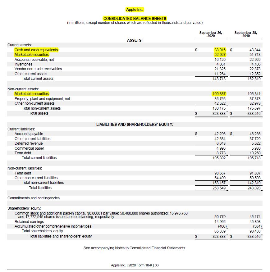 Bilanz Apple zum 30.09.2020, Quelle Geschäftsbericht zum Fiskaljahr 2020