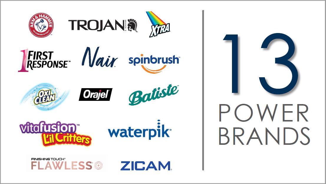 13 Power-Brands - Church & Dwight